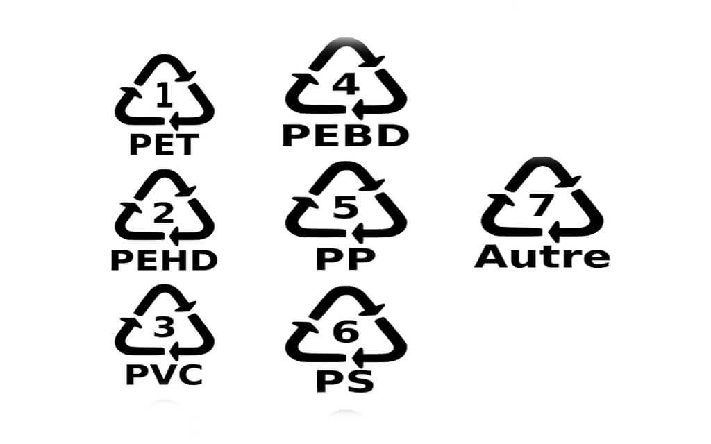 Zahlen der die des kunststoff unterseite auf